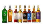Telser Distillery vertreibt Kavalan Whisky in der Schweiz