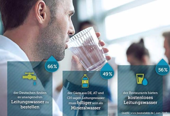 Leitungswasser im Restaurant: Verpönt oder salonfähig?
