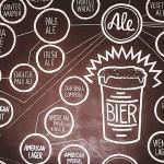 Der Unterschied zwischen Pale Ale und Indian Pale Ale