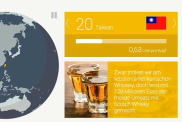 Interaktive Grafik: Die Top 25 Whisky-Nationen